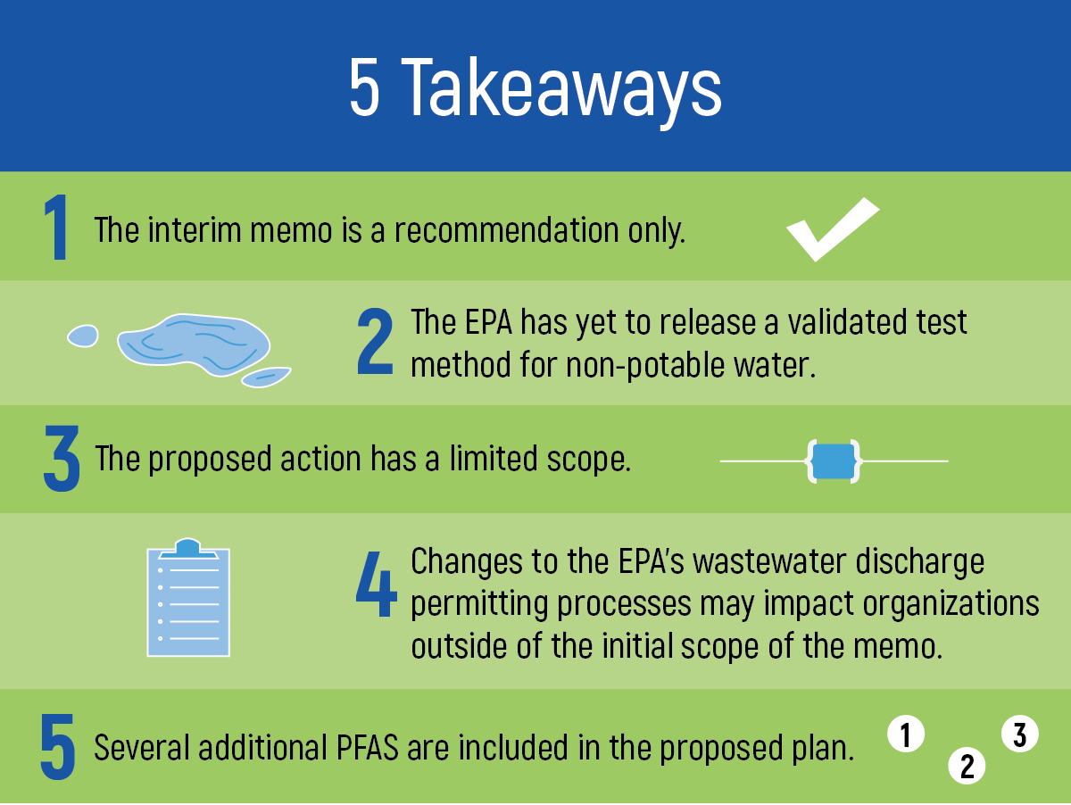Pace Analytical Interim PFAS Wastewater Memo Infographic